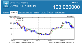 ドル円.PNG